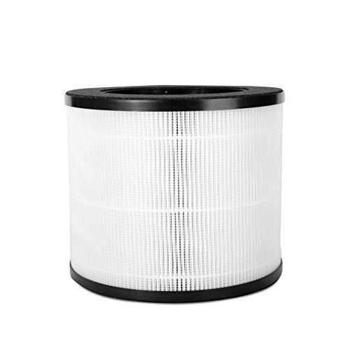 HIMOX Medical Grade H13 True HEPA Filter & Aktivkohlefilter für HIMOX Luftreiniger H08