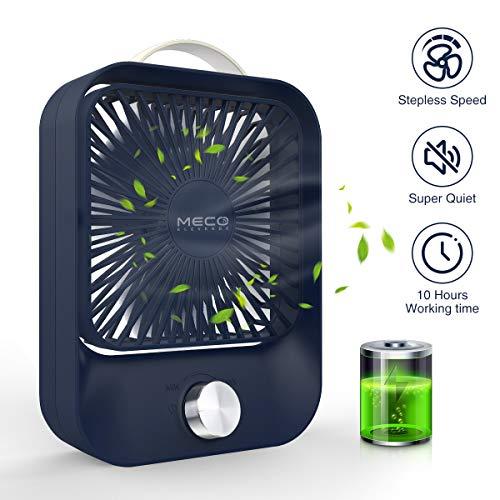 MECO ELEVERDE USB Ventilator, Mini Tischventilator mit unbegrenzter Geschwindigkeit, Fan Desktop des stillen starken Wind Ventilator USB Schreibtisch Einfach zu Tragen, Zuhause und im Freien, Blau